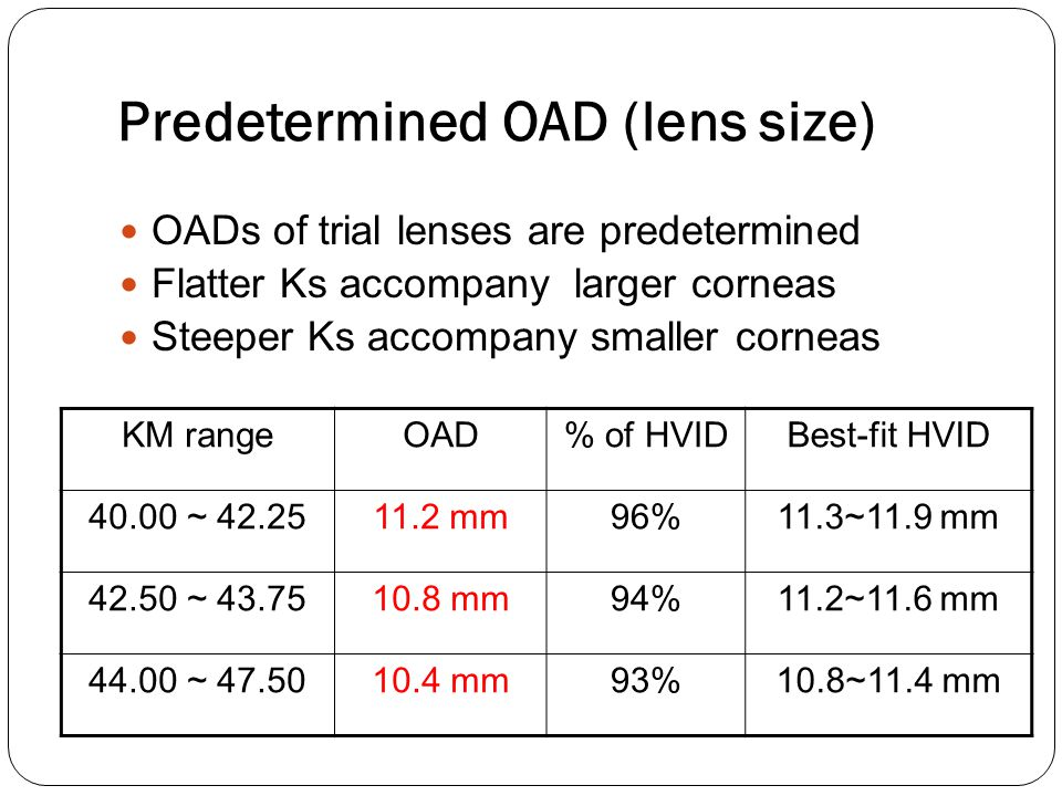 Predetermined OAD (lens size)