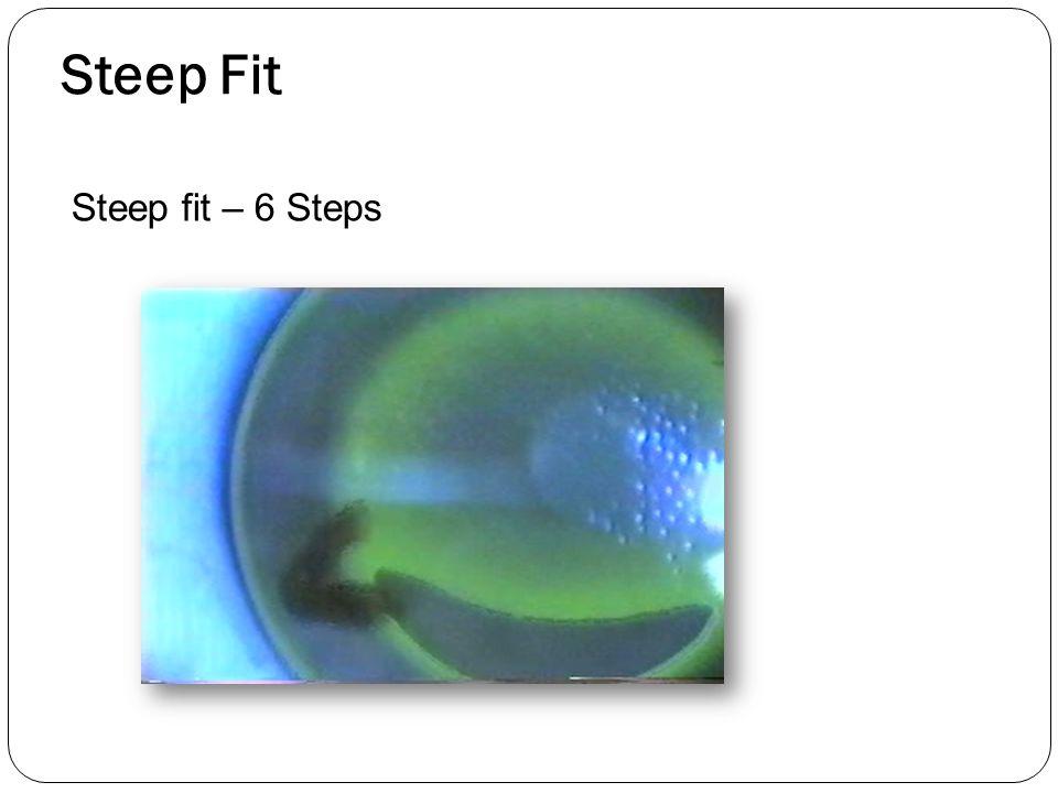 Steep Fit Steep fit – 6 Steps