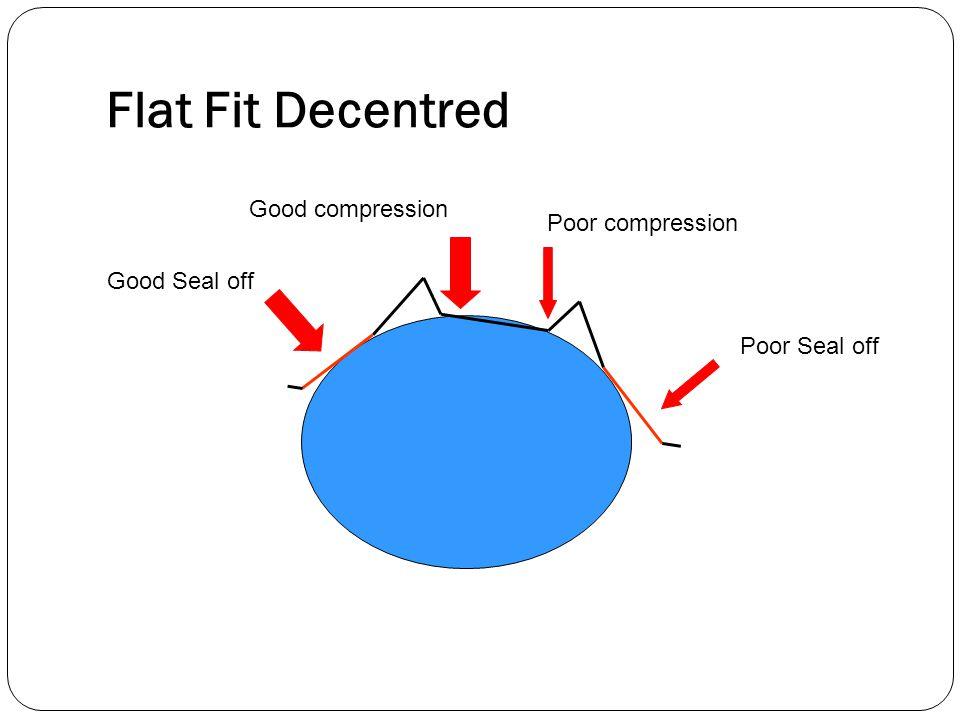 Flat Fit Decentred Good compression Poor compression Good Seal off