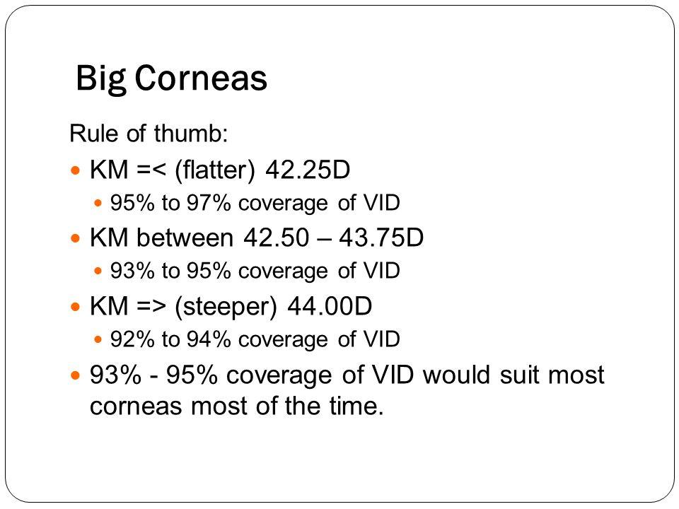 Big Corneas KM =< (flatter) 42.25D KM between 42.50 – 43.75D