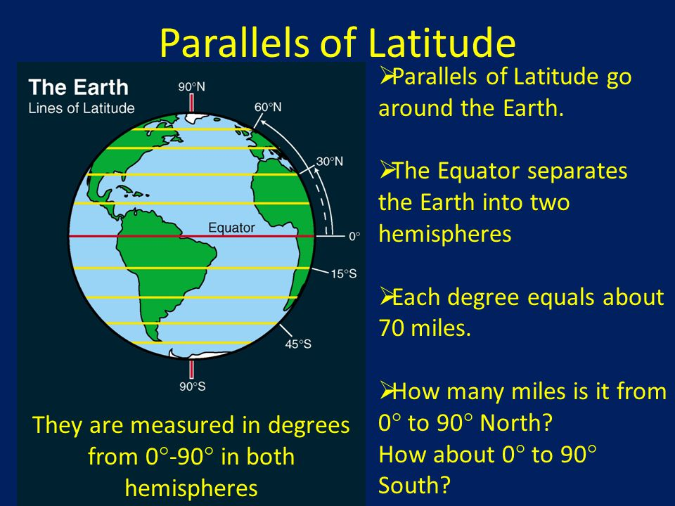 They are measured in degrees from 0-90 in both hemispheres