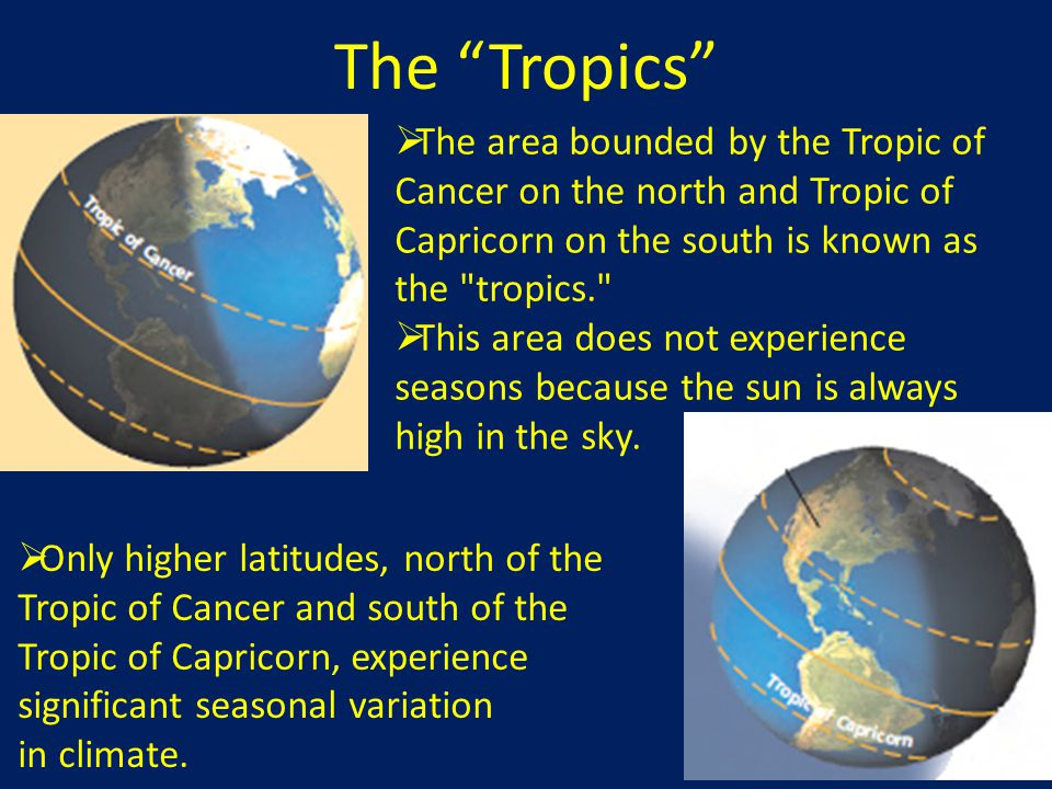 The Tropics The area bounded by the Tropic of Cancer on the north and Tropic of Capricorn on the south is known as the tropics.