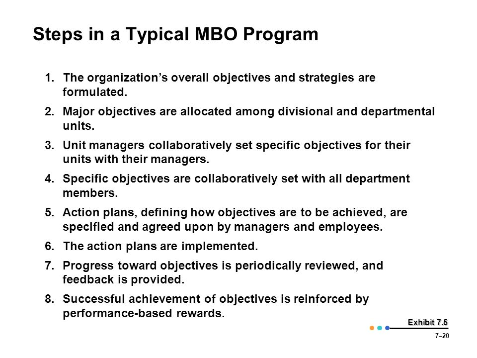 Steps in a Typical MBO Program
