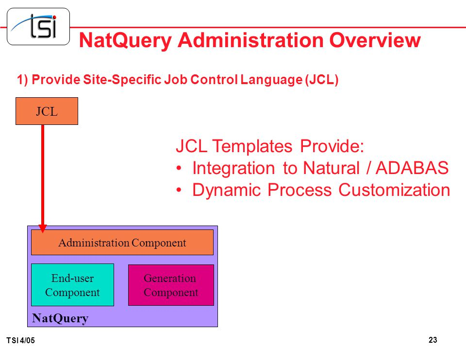 NatQuery Administration Overview