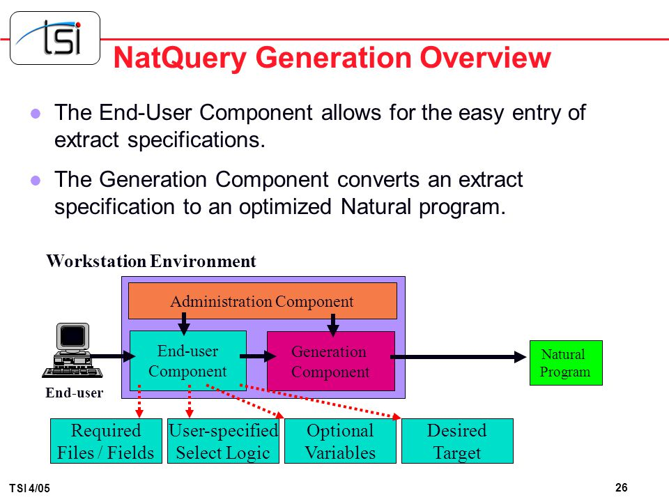 NatQuery Generation Overview