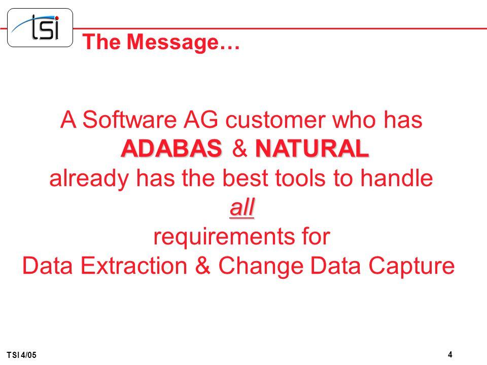 A Software AG customer who has ADABAS & NATURAL