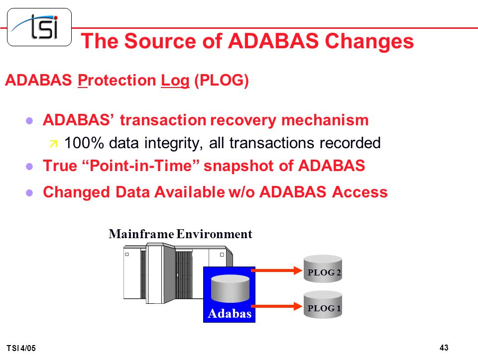 The Source of ADABAS Changes