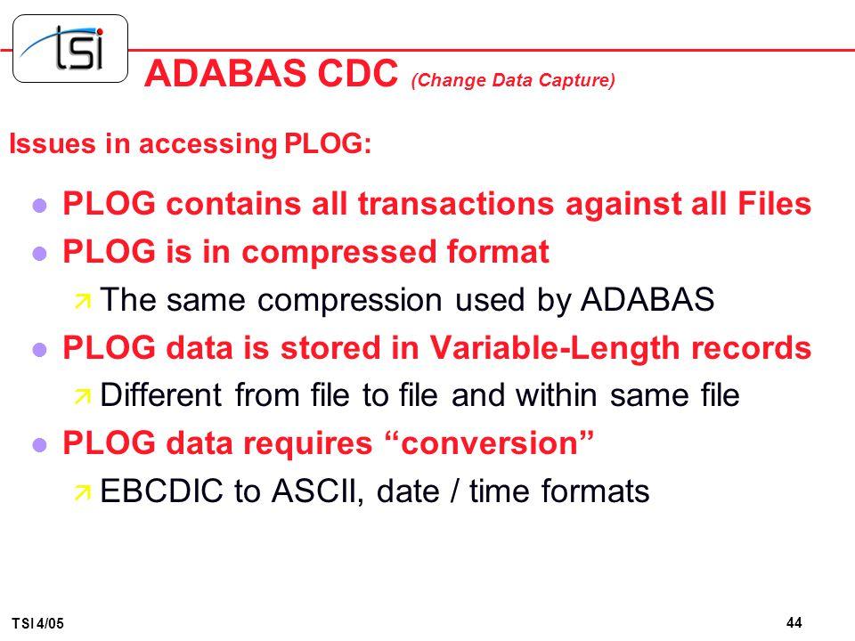 ADABAS CDC (Change Data Capture)