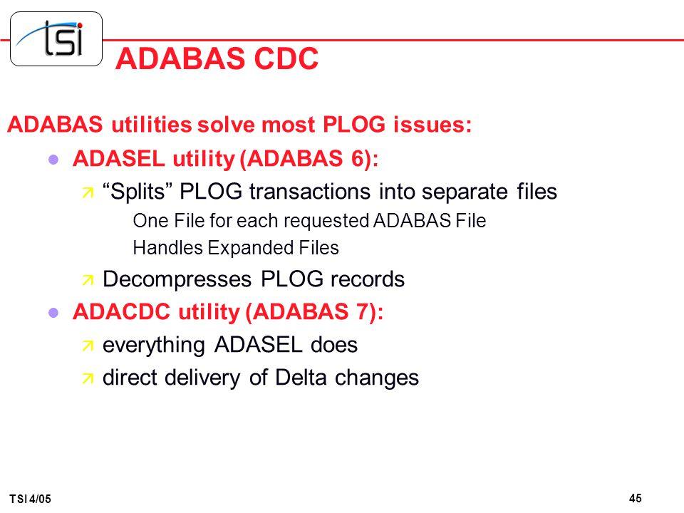 ADABAS CDC ADABAS utilities solve most PLOG issues: