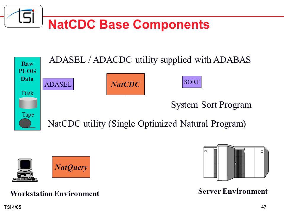 NatCDC Base Components