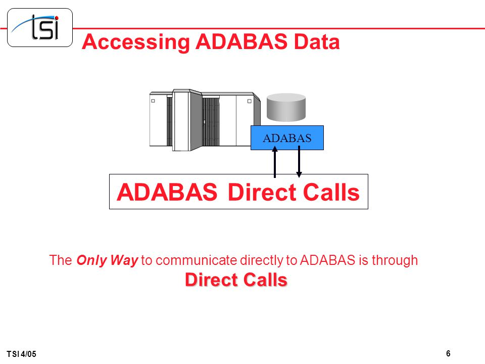 The Only Way to communicate directly to ADABAS is through