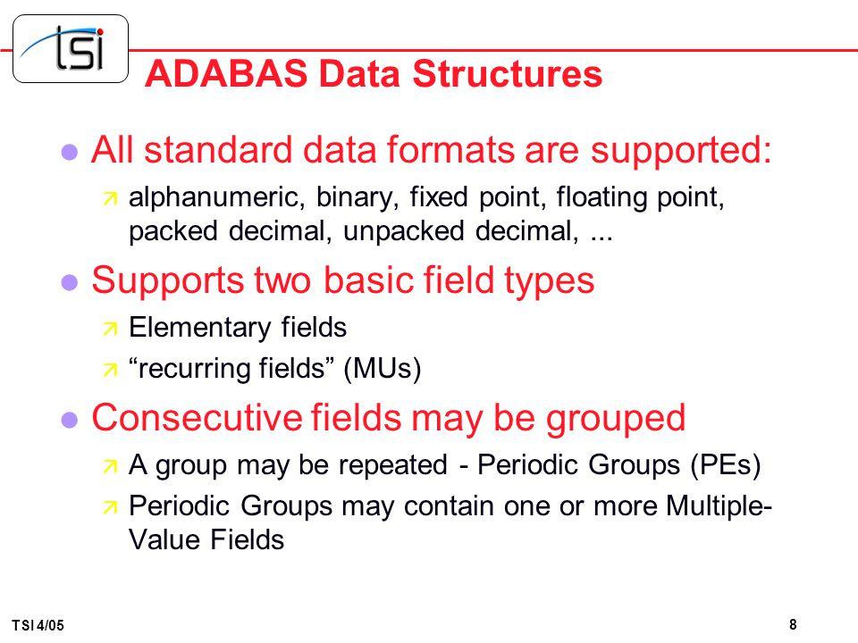 ADABAS Data Structures