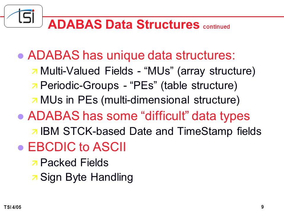 ADABAS Data Structures continued