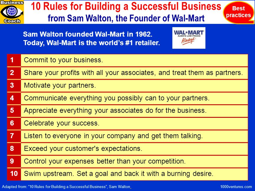 10 Rules for Building a Successful Business from Sam Walton, the Founder of Wal-Mart