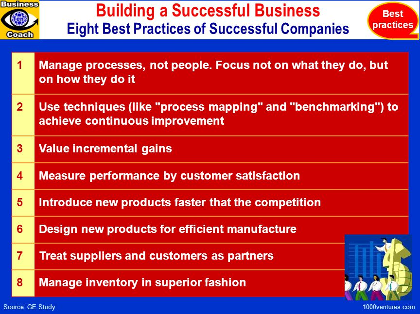 Building a Successful Business Eight Best Practices of Successful Companies