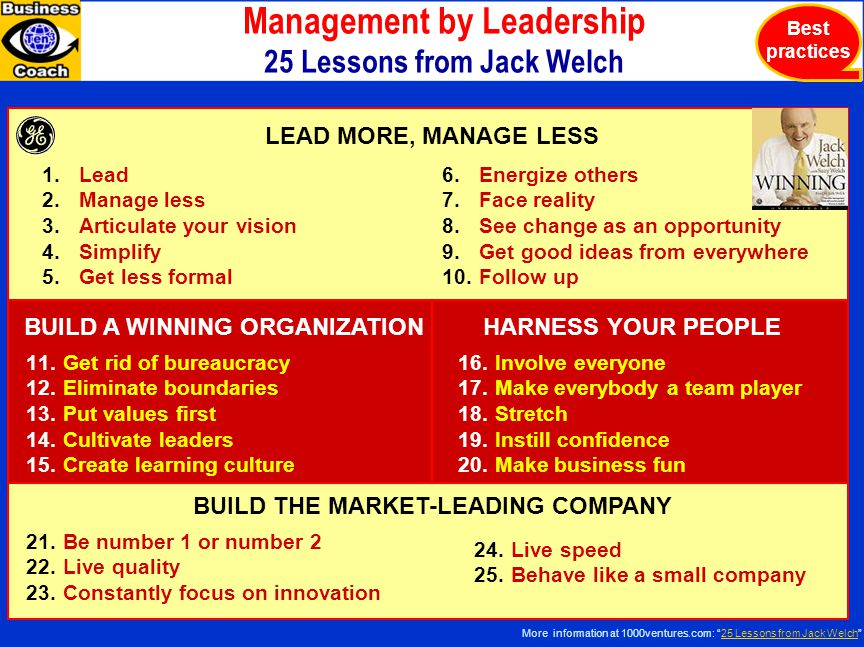 Management by Leadership 25 Lessons from Jack Welch