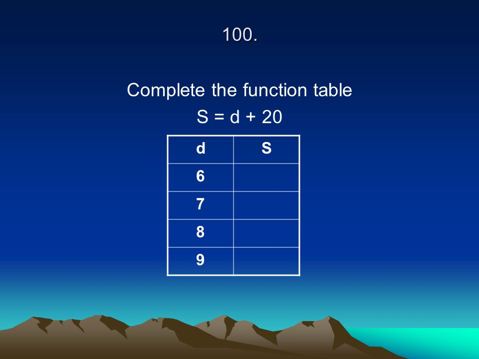 Complete the function table