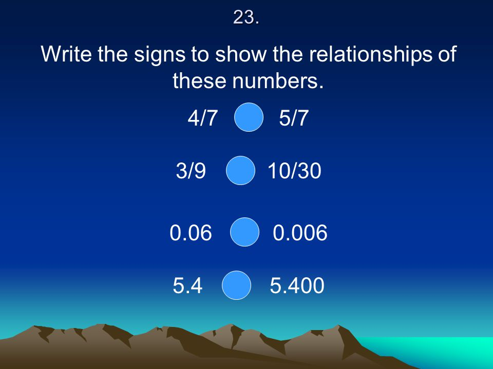 Write the signs to show the relationships of these numbers.