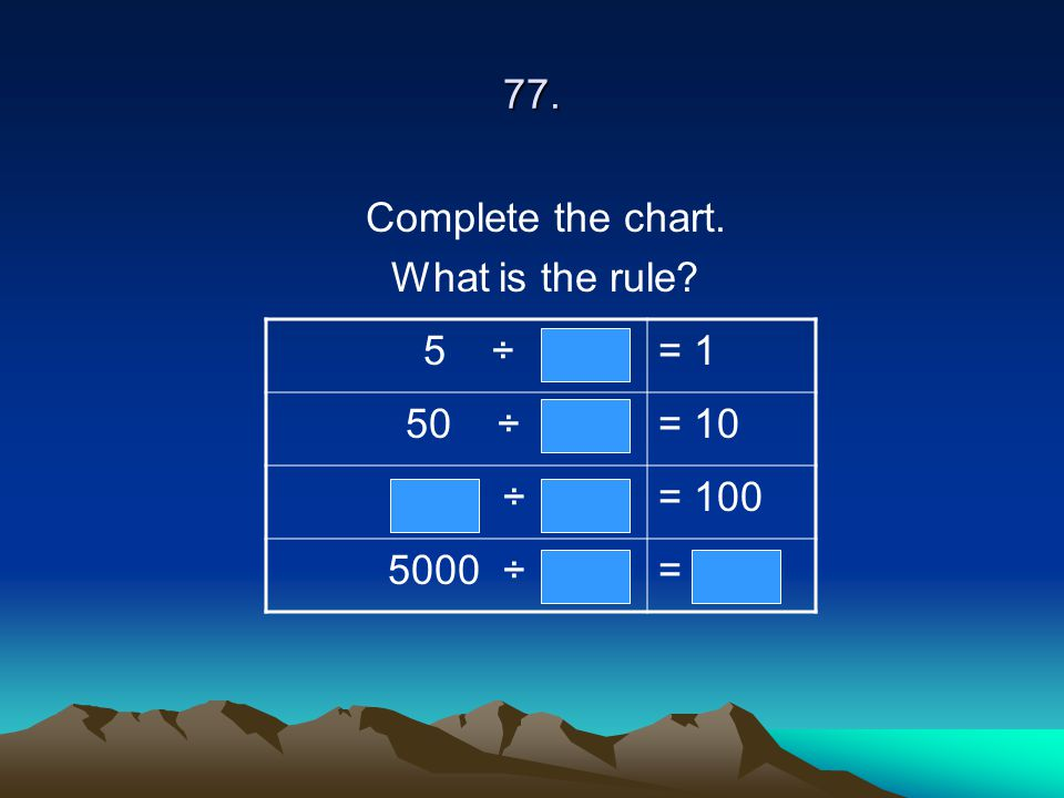77. Complete the chart. What is the rule 5 ÷ = 1 50 ÷ = 10 ÷ = 100 5000 ÷ =