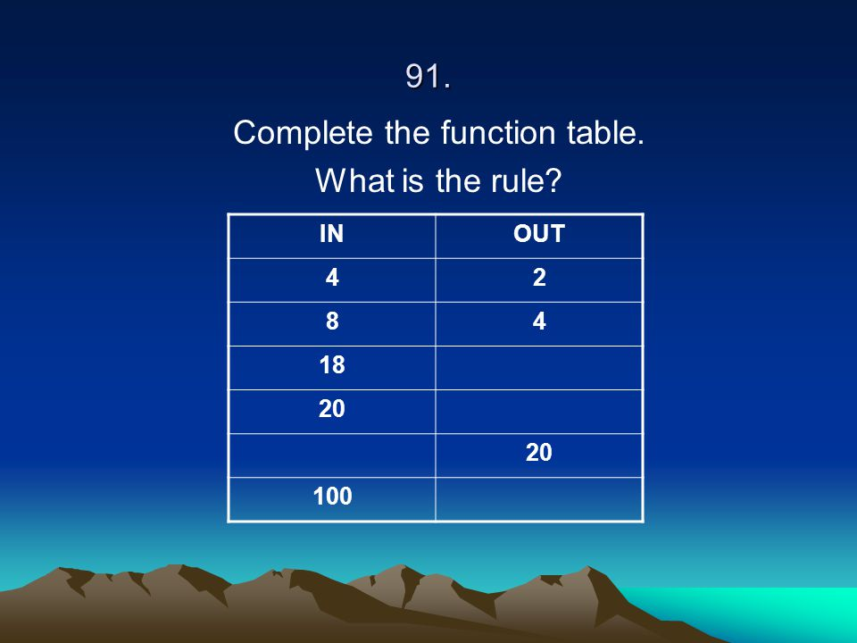 Complete the function table.