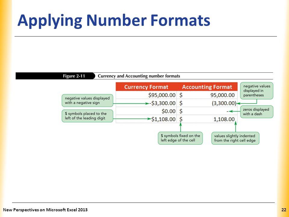 Applying Number Formats