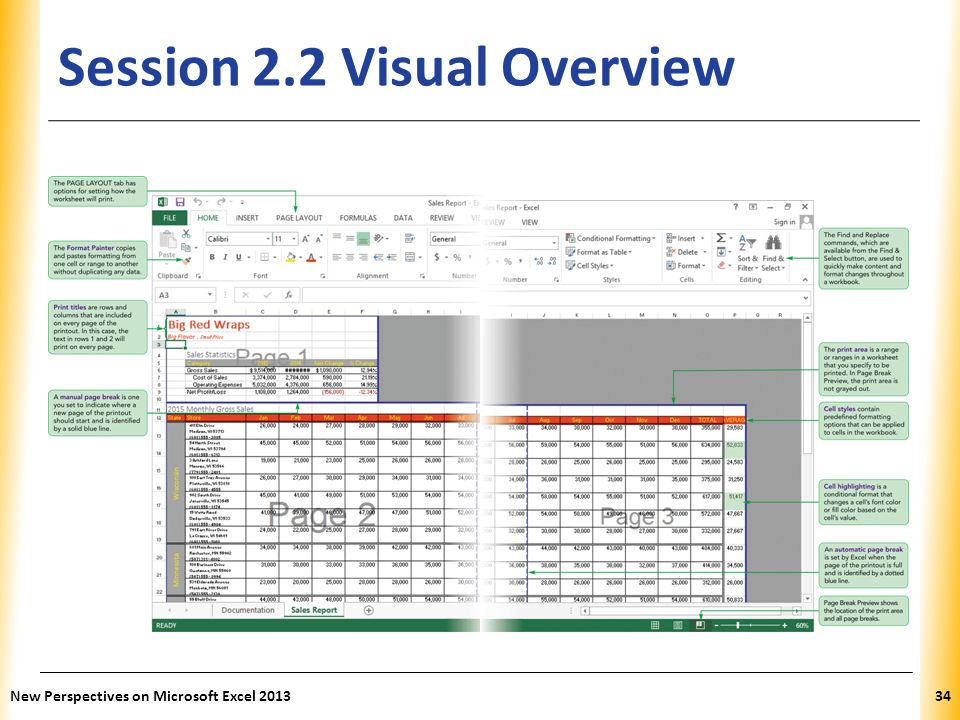 Session 2.2 Visual Overview
