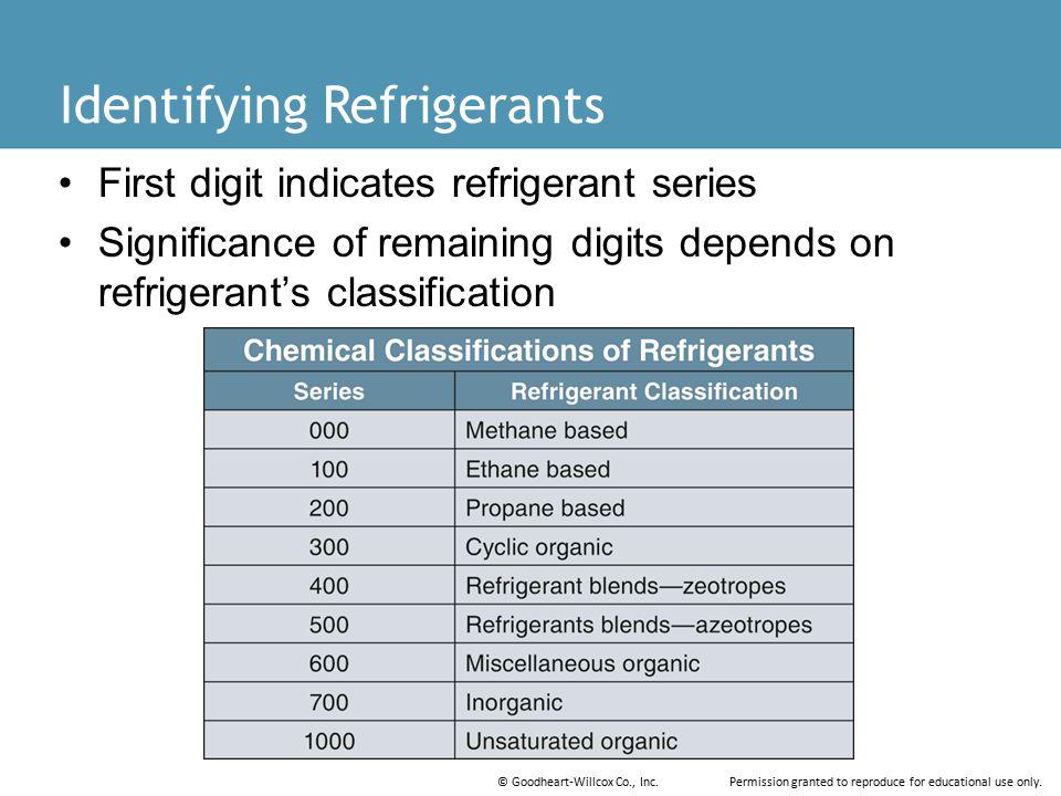 Identifying Refrigerants