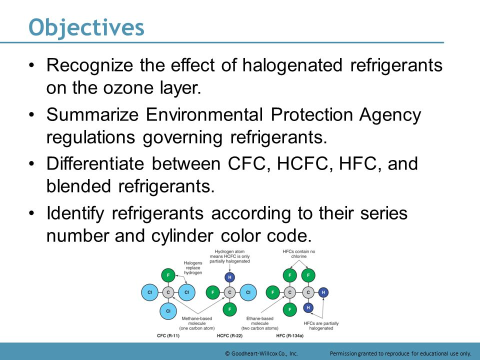 Objectives Recognize the effect of halogenated refrigerants on the ozone layer.