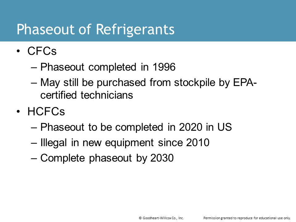 Phaseout of Refrigerants