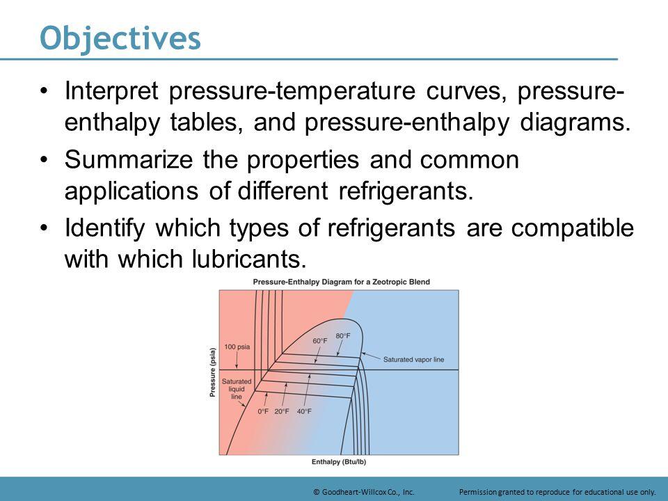 Objectives Interpret pressure-temperature curves, pressure-enthalpy tables, and pressure-enthalpy diagrams.