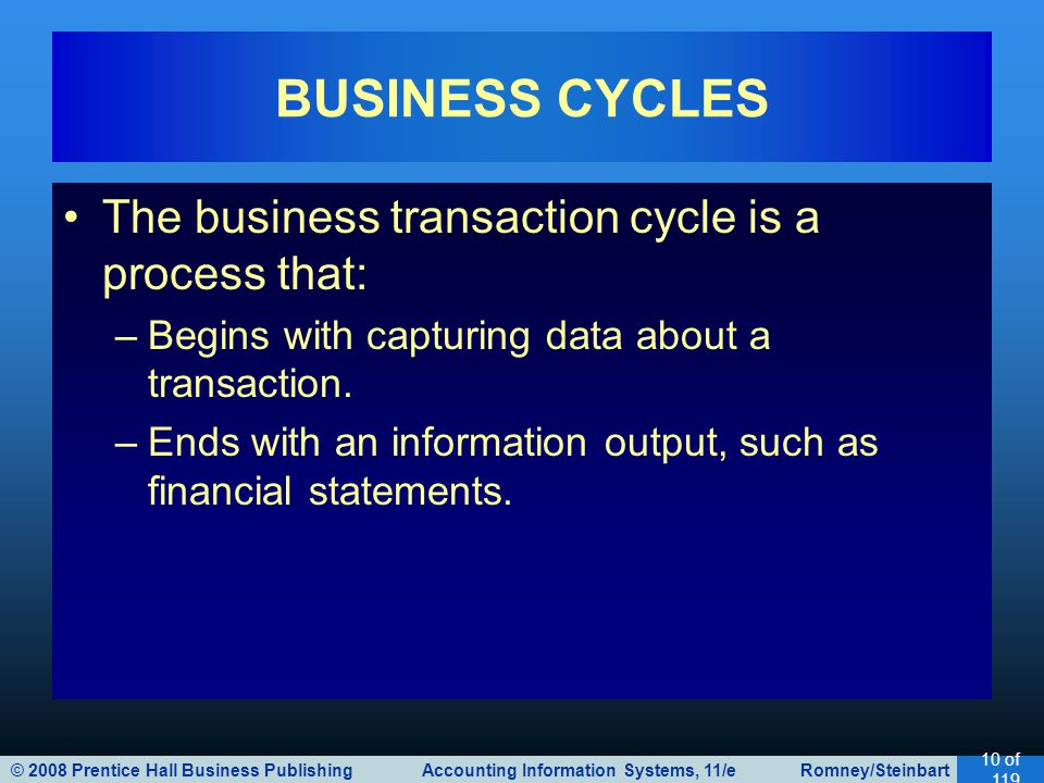 BUSINESS CYCLES The business transaction cycle is a process that: