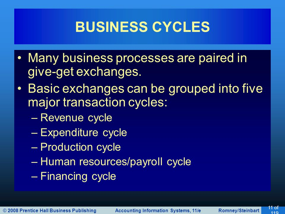 BUSINESS CYCLES Many business processes are paired in give-get exchanges. Basic exchanges can be grouped into five major transaction cycles: