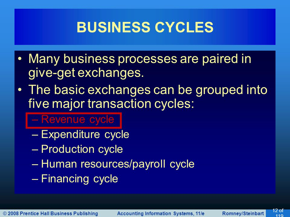 BUSINESS CYCLES Many business processes are paired in give-get exchanges. The basic exchanges can be grouped into five major transaction cycles:
