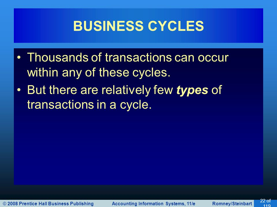 BUSINESS CYCLES Thousands of transactions can occur within any of these cycles.