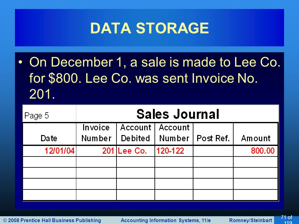 DATA STORAGE On December 1, a sale is made to Lee Co. for $800. Lee Co. was sent Invoice No. 201.