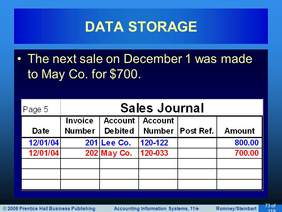DATA STORAGE The next sale on December 1 was made to May Co. for $700.