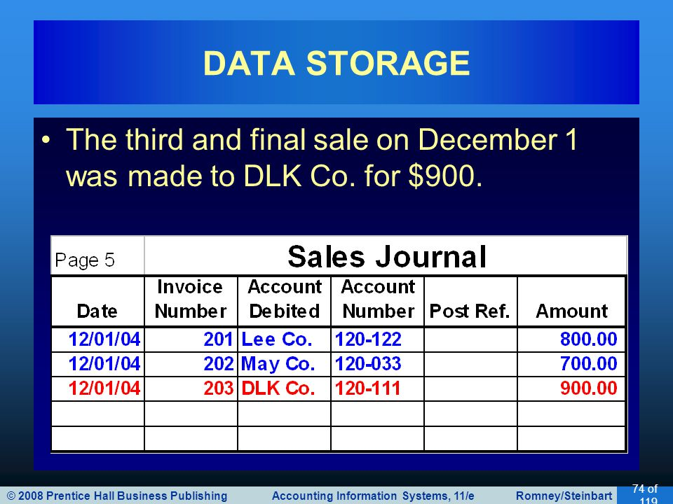 DATA STORAGE The third and final sale on December 1 was made to DLK Co. for $900.