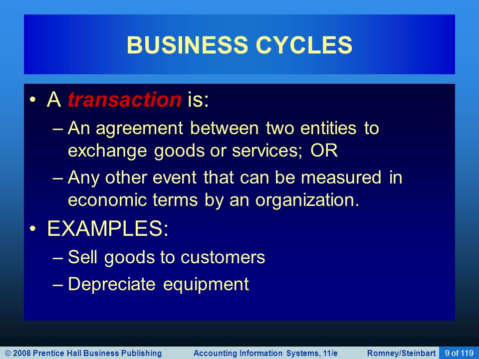 BUSINESS CYCLES A transaction is: EXAMPLES: