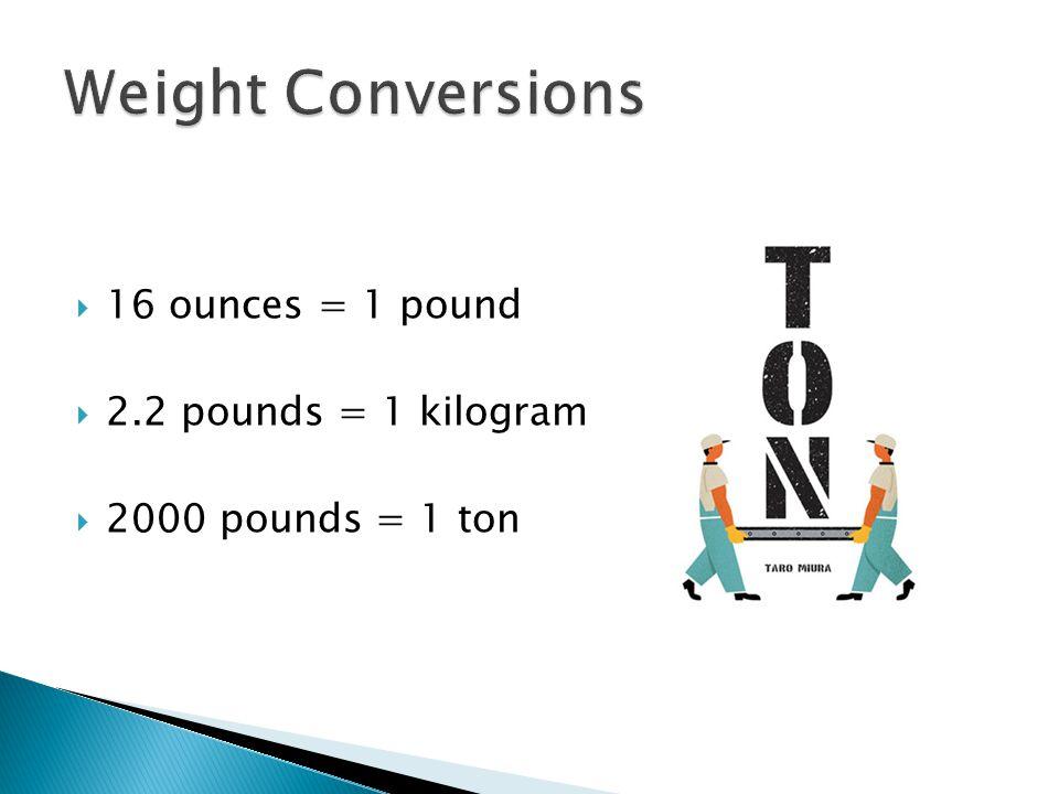 Weight Conversions 16 ounces = 1 pound 2.2 pounds = 1 kilogram