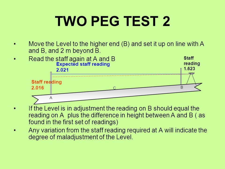 TWO PEG TEST 2 Move the Level to the higher end (B) and set it up on line with A and B, and 2 m beyond B.