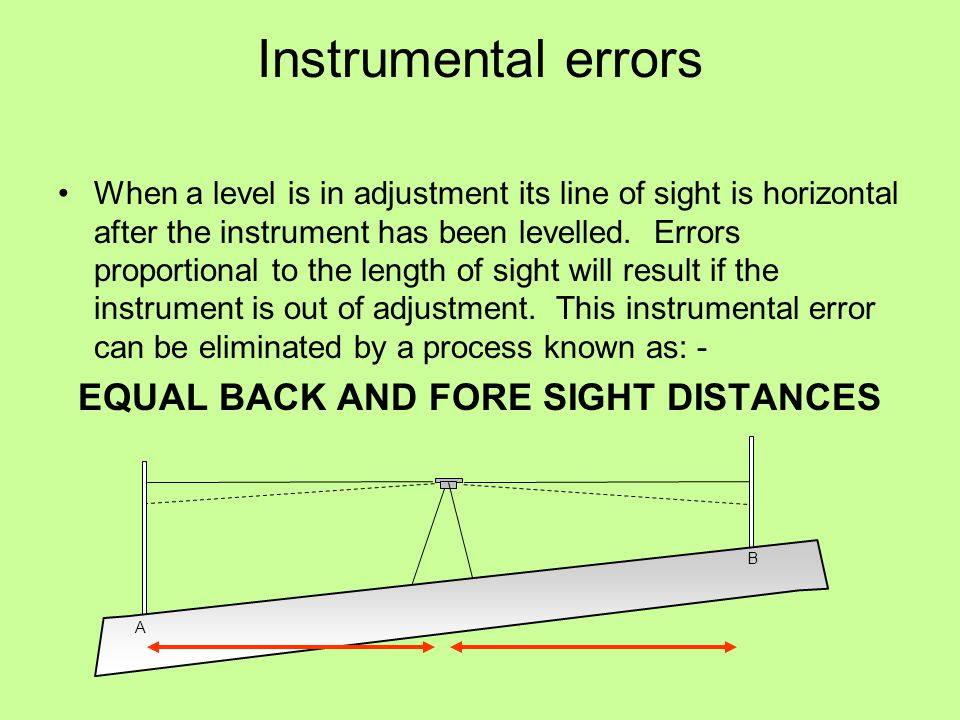 EQUAL BACK AND FORE SIGHT DISTANCES