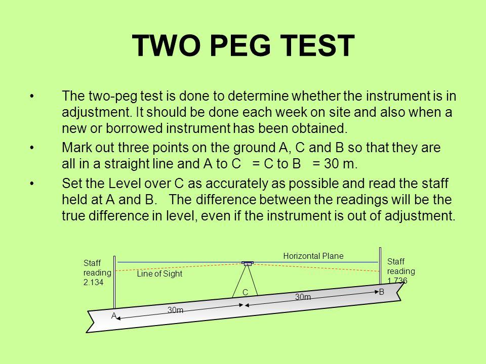 TWO PEG TEST