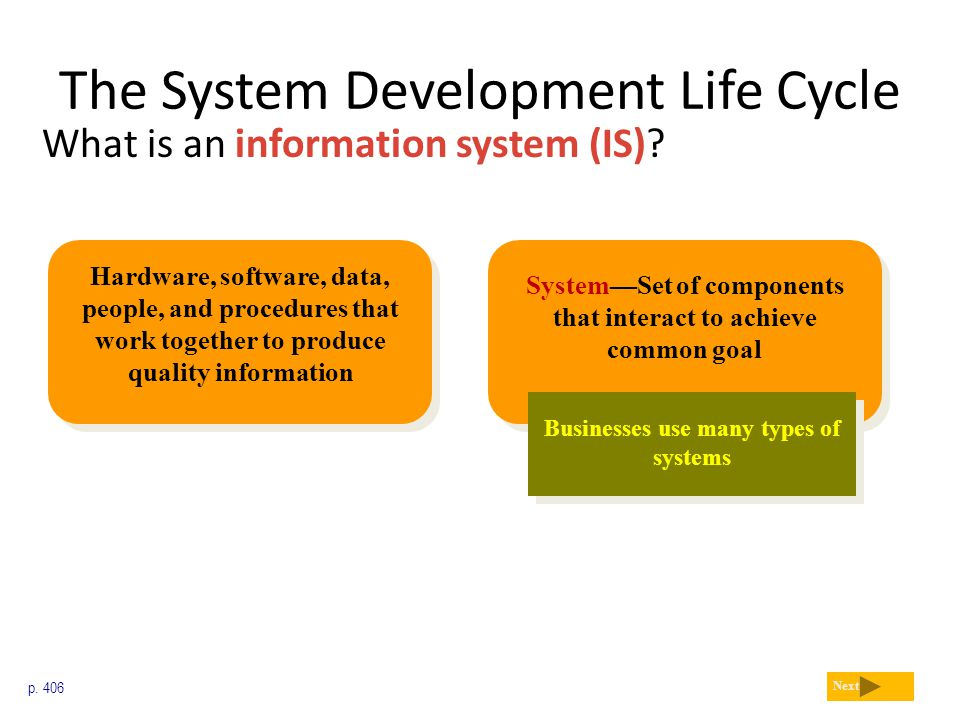describe the program development cycle And what is each one made of  programming language in which s/he is  developing a computer program in this book, we will  16 the development  cycle.