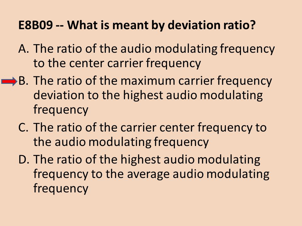 E8B09 -- What is meant by deviation ratio