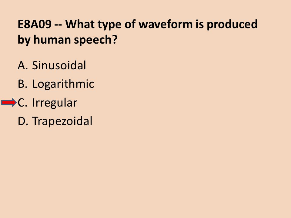 E8A09 -- What type of waveform is produced by human speech