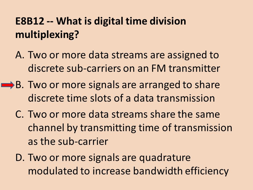 E8B12 -- What is digital time division multiplexing