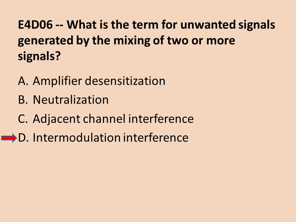 E4D06 -- What is the term for unwanted signals generated by the mixing of two or more signals
