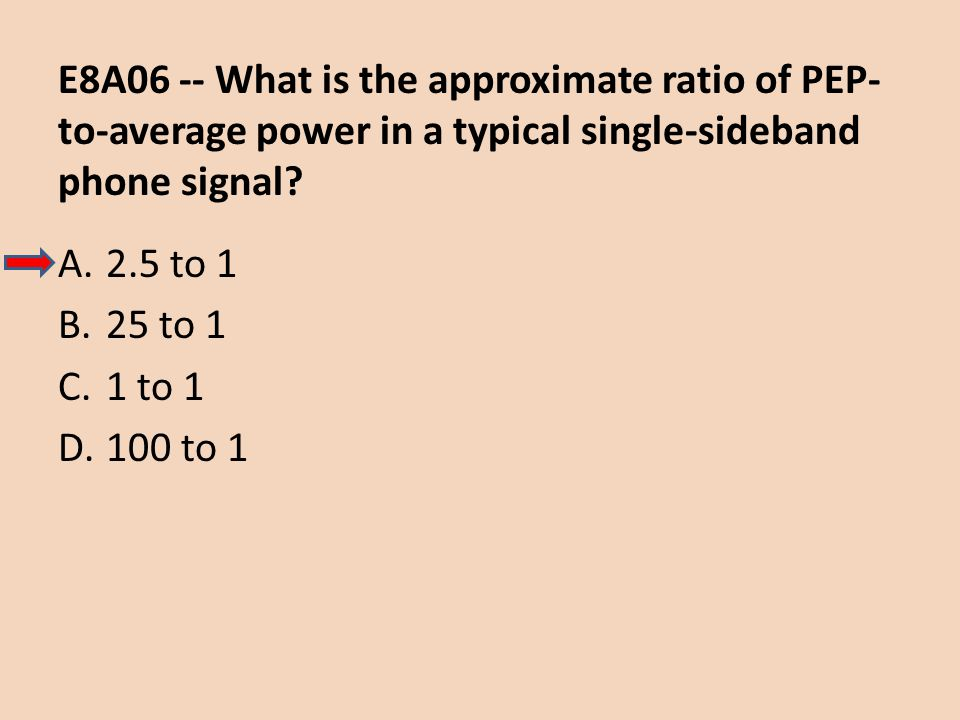 E8A06 -- What is the approximate ratio of PEP-to-average power in a typical single-sideband phone signal
