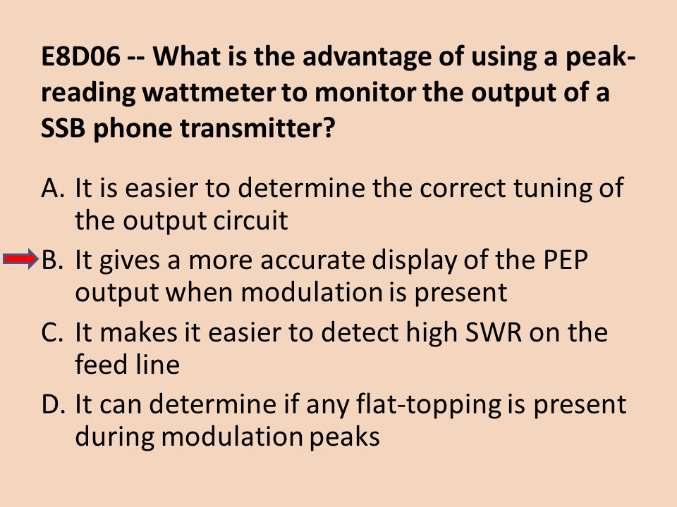 E8D06 -- What is the advantage of using a peak-reading wattmeter to monitor the output of a SSB phone transmitter