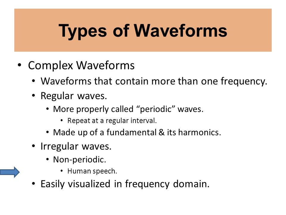 Types of Waveforms Complex Waveforms